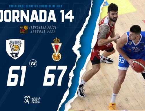 Melilla Sport Capital cae en casa ante Real Murcia Baloncesto
